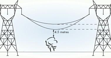 خطوط انتقال